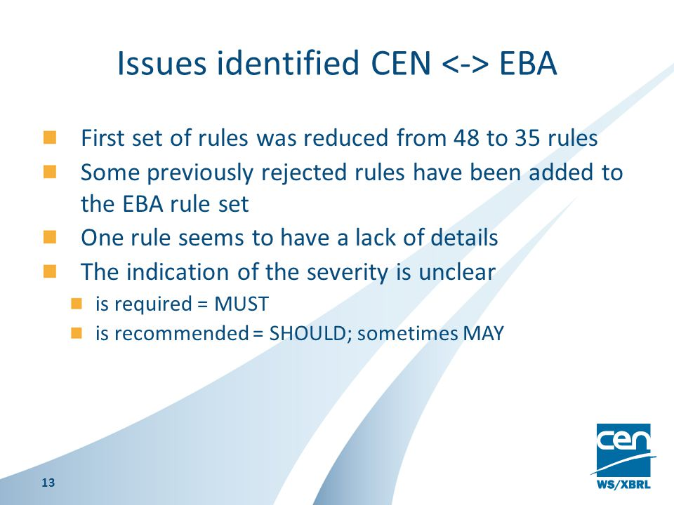 Issues identified CEN <-> EBA