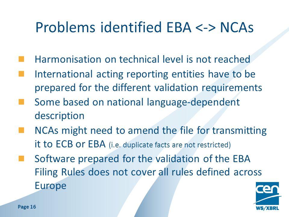 Problems identified EBA <-> NCAs