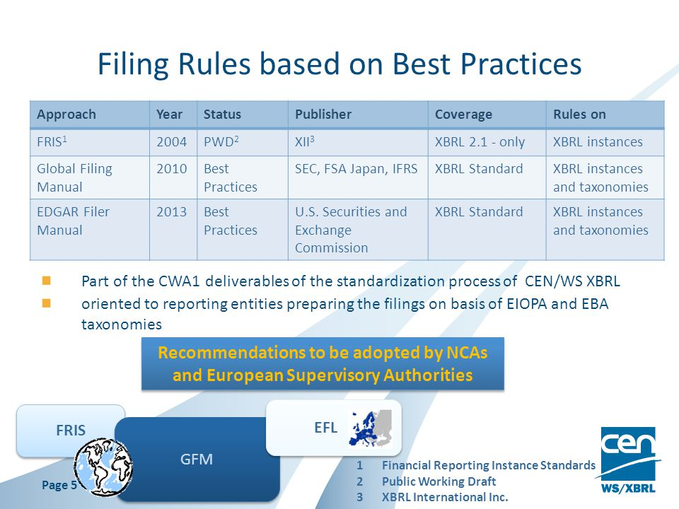 Filing Rules based on Best Practices