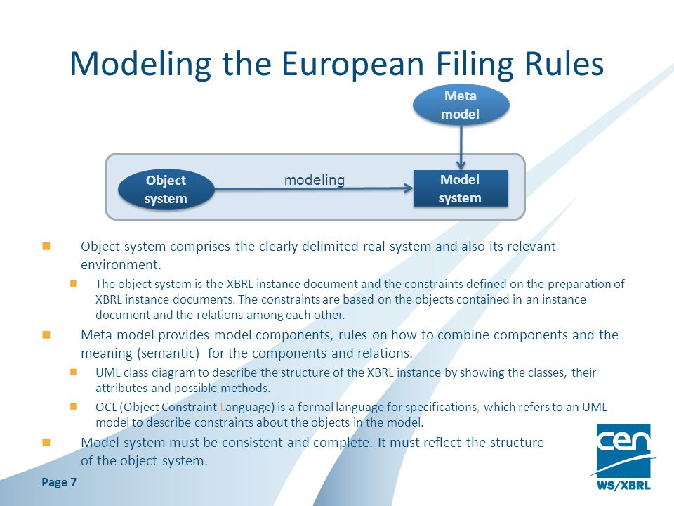 Modeling the European Filing Rules