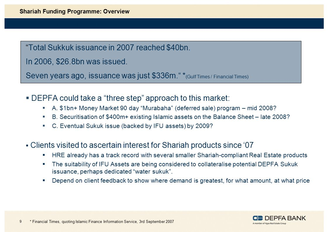Shariah Funding Programme: Overview