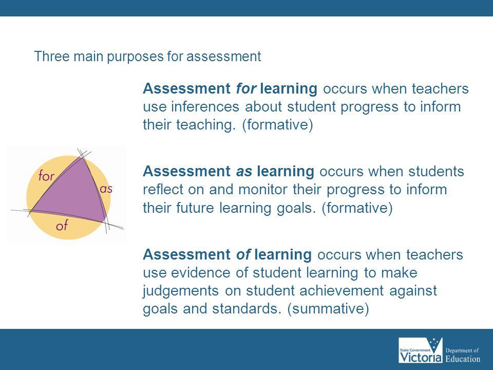 Three main purposes for assessment