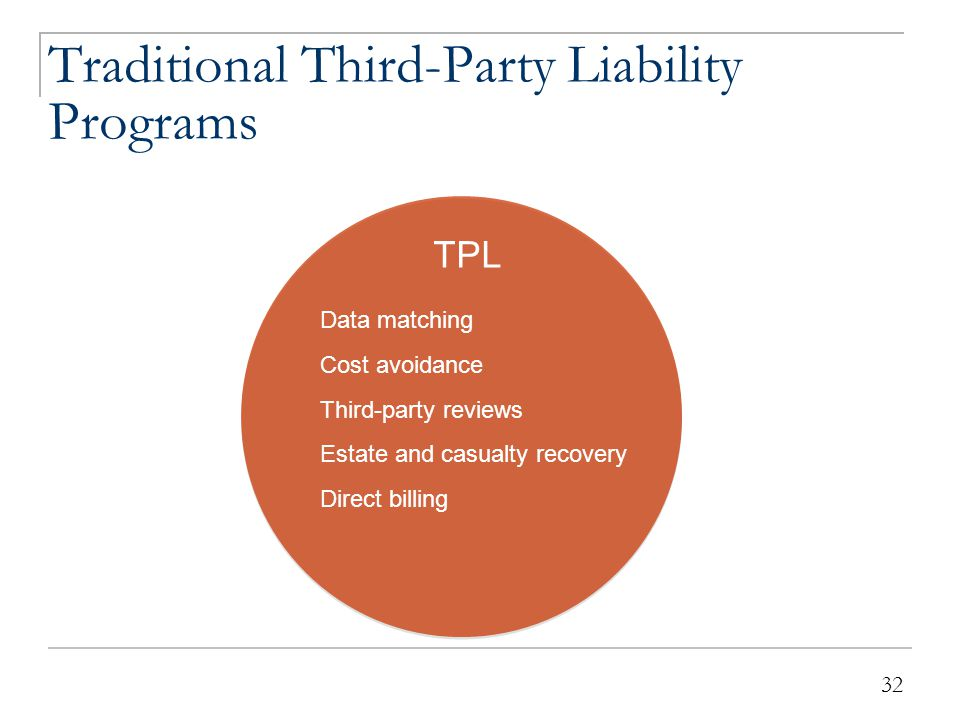 Challenges of Silos * See Appendix B for TPL Program overview