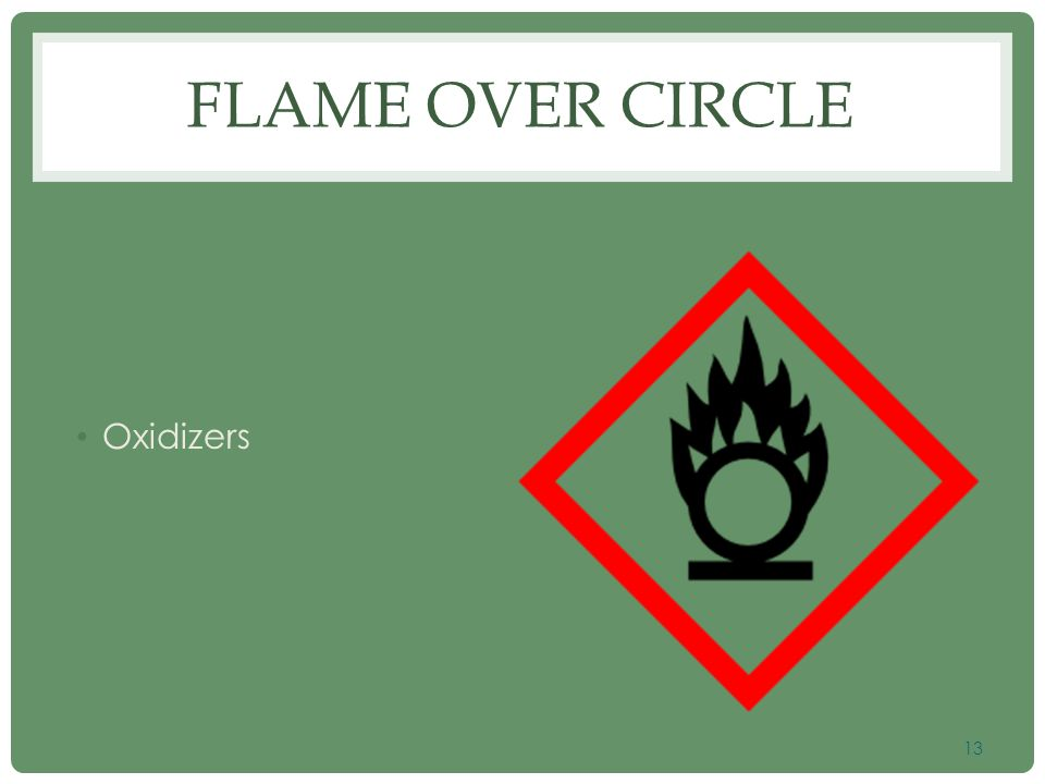 Flame over Circle Oxidizers Used as rocket fuel in space