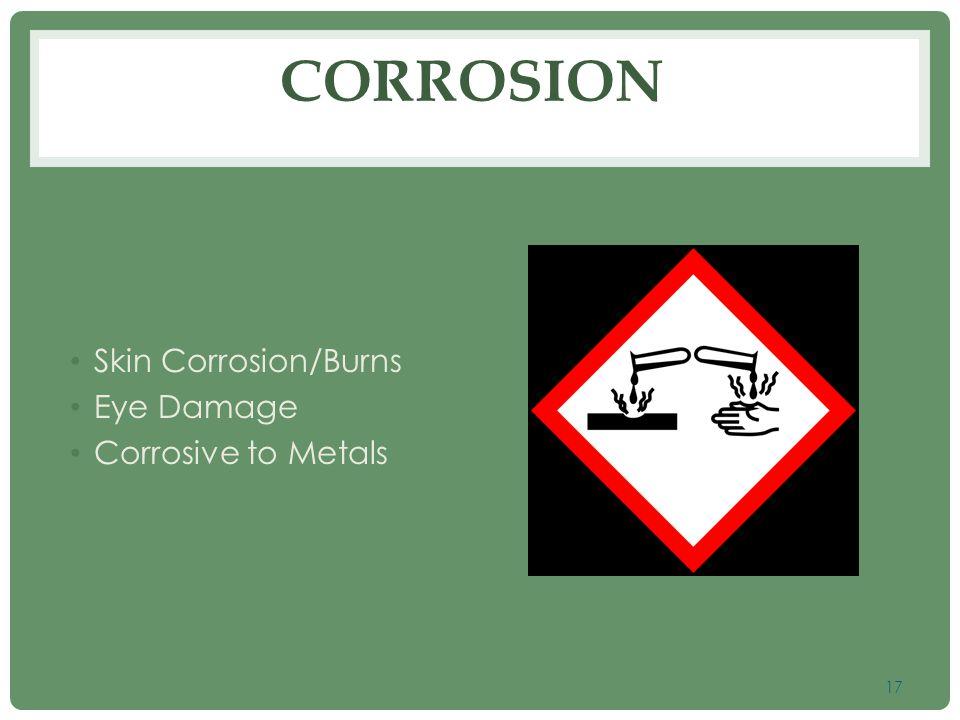 Corrosion Skin Corrosion/Burns Eye Damage Corrosive to Metals