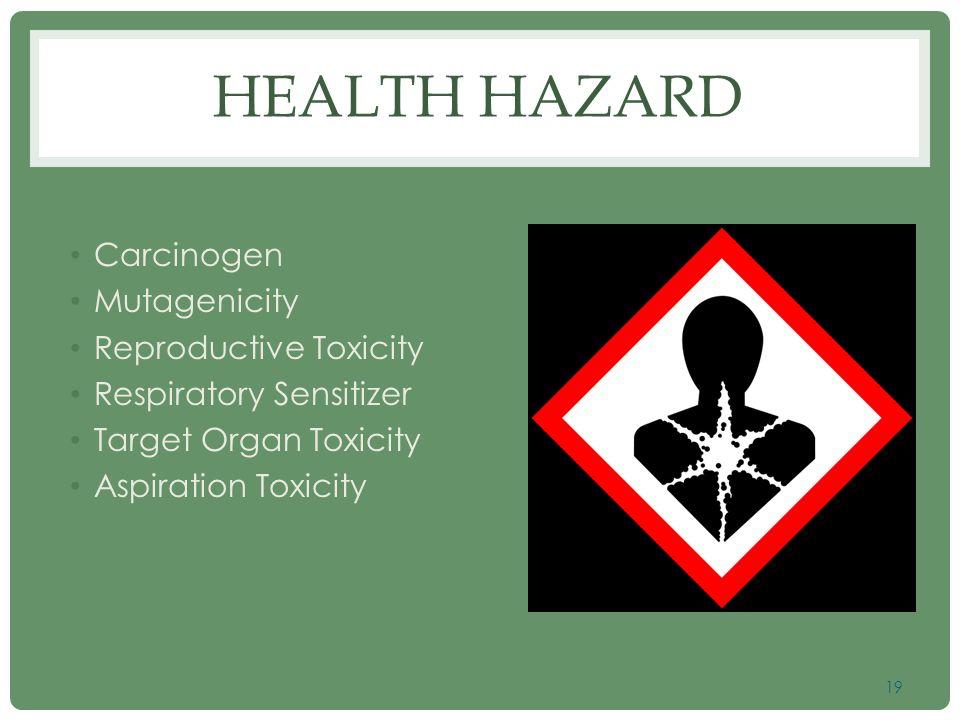 Health Hazard Carcinogen Mutagenicity Reproductive Toxicity