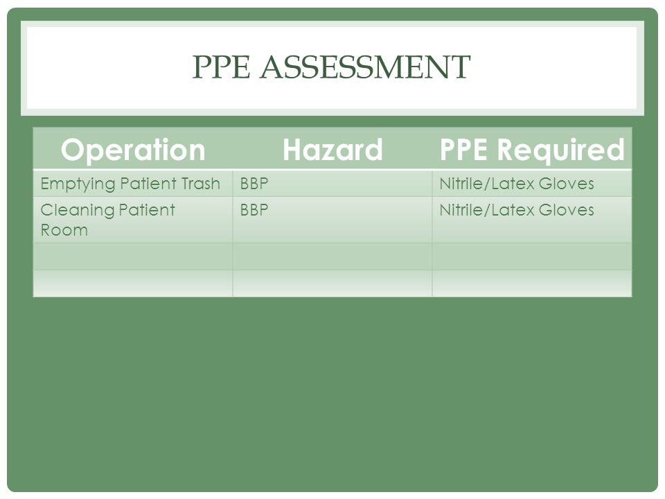 PPE Assessment Operation Hazard PPE Required Emptying Patient Trash