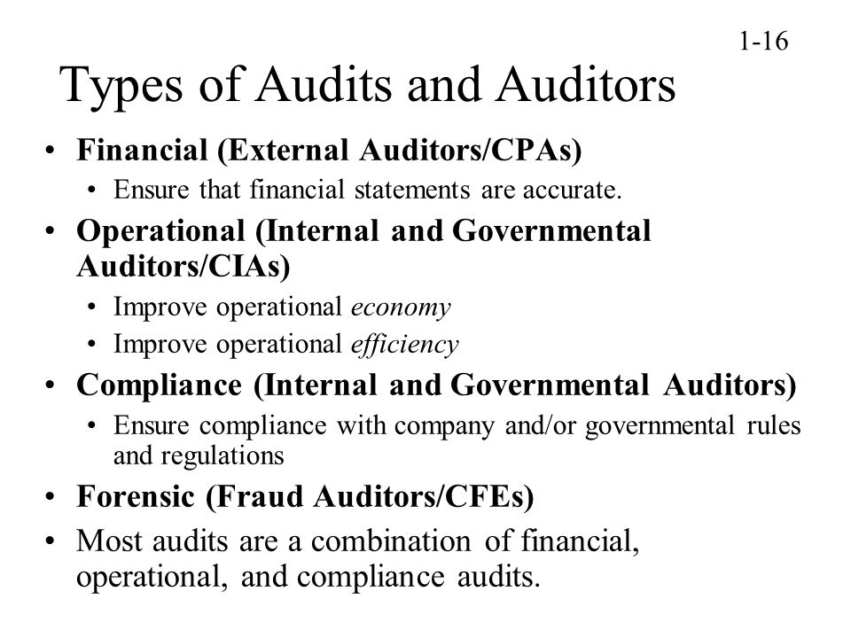 Types of Audits and Auditors