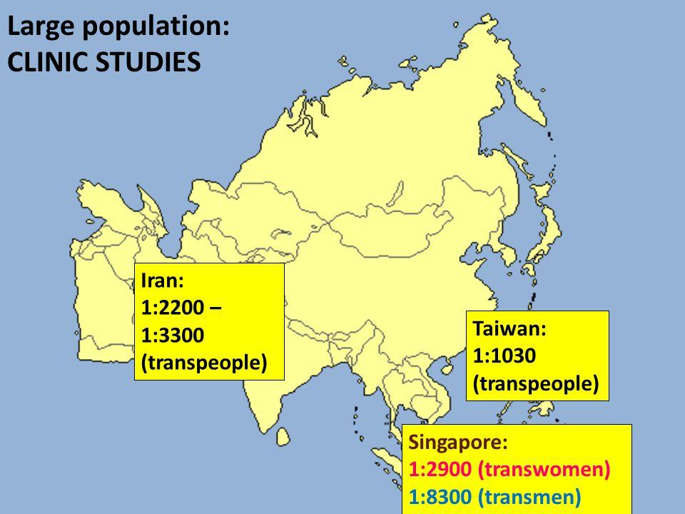 Large population: CLINIC STUDIES