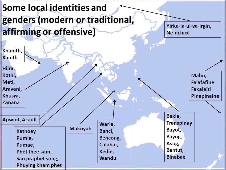 Some local identities and genders (modern or traditional, affirming or offensive)