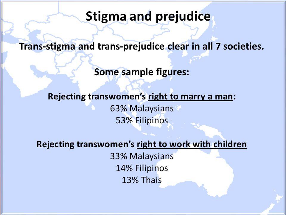Stigma and prejudice Trans-stigma and trans-prejudice clear in all 7 societies. Some sample figures: