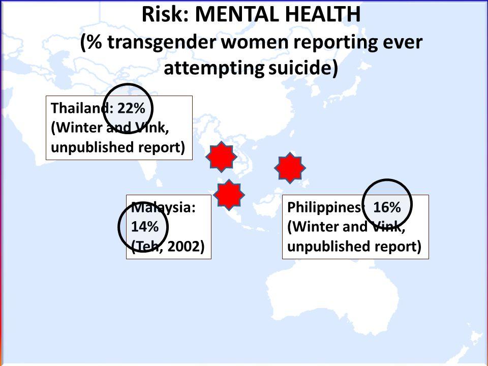 Risk: MENTAL HEALTH (% transgender women reporting ever attempting suicide)