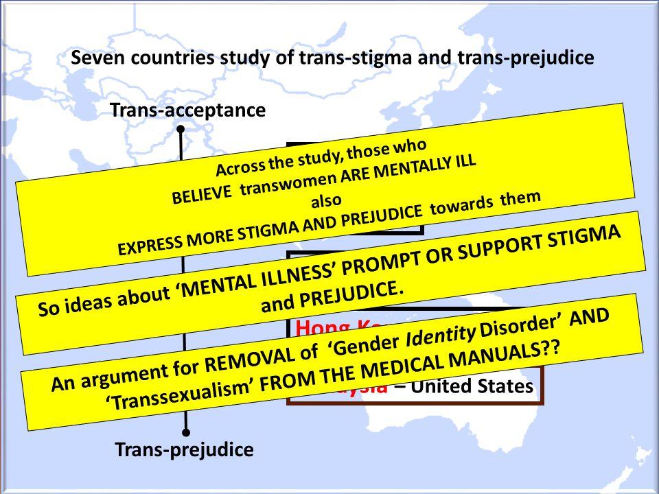 Seven countries study of trans-stigma and trans-prejudice