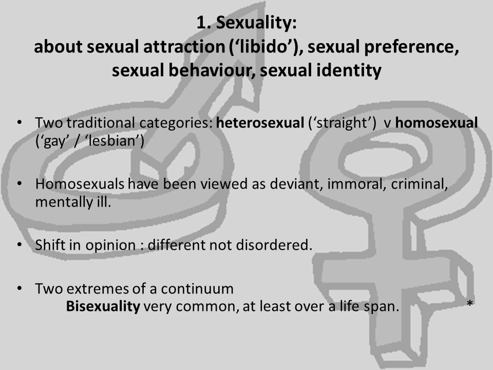 1. Sexuality: about sexual attraction ('libido'), sexual preference, sexual behaviour, sexual identity