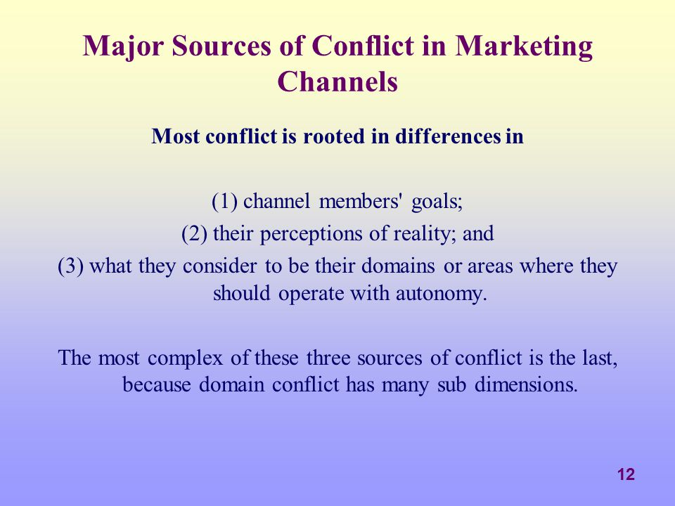 Major Sources of Conflict in Marketing Channels