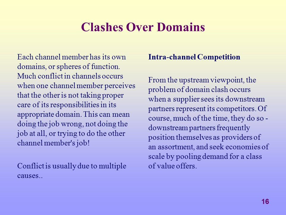 Clashes Over Domains