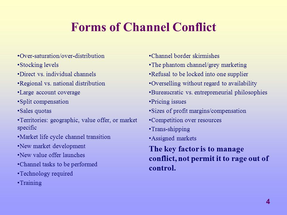 Forms of Channel Conflict