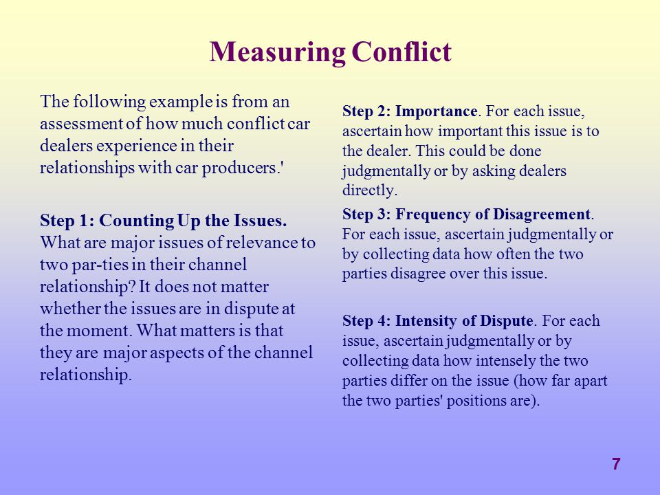 Measuring Conflict