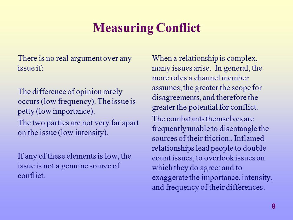 Measuring Conflict There is no real argument over any issue if: