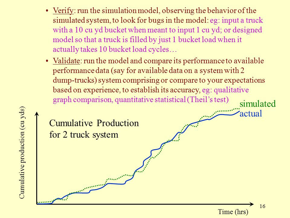 Cumulative Production for 2 truck system simulated actual