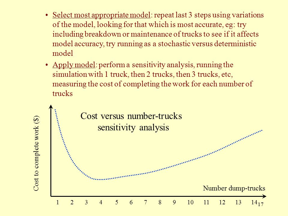 Cost versus number-trucks