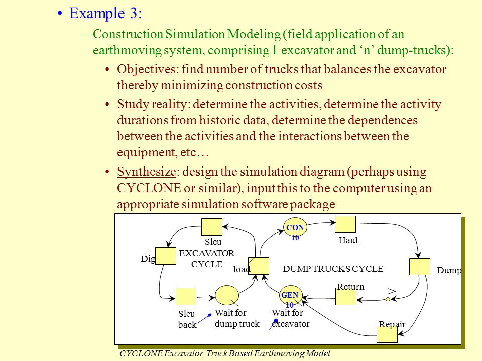 Example 3: Construction Simulation Modeling (field application of an earthmoving system, comprising 1 excavator and 'n' dump-trucks):
