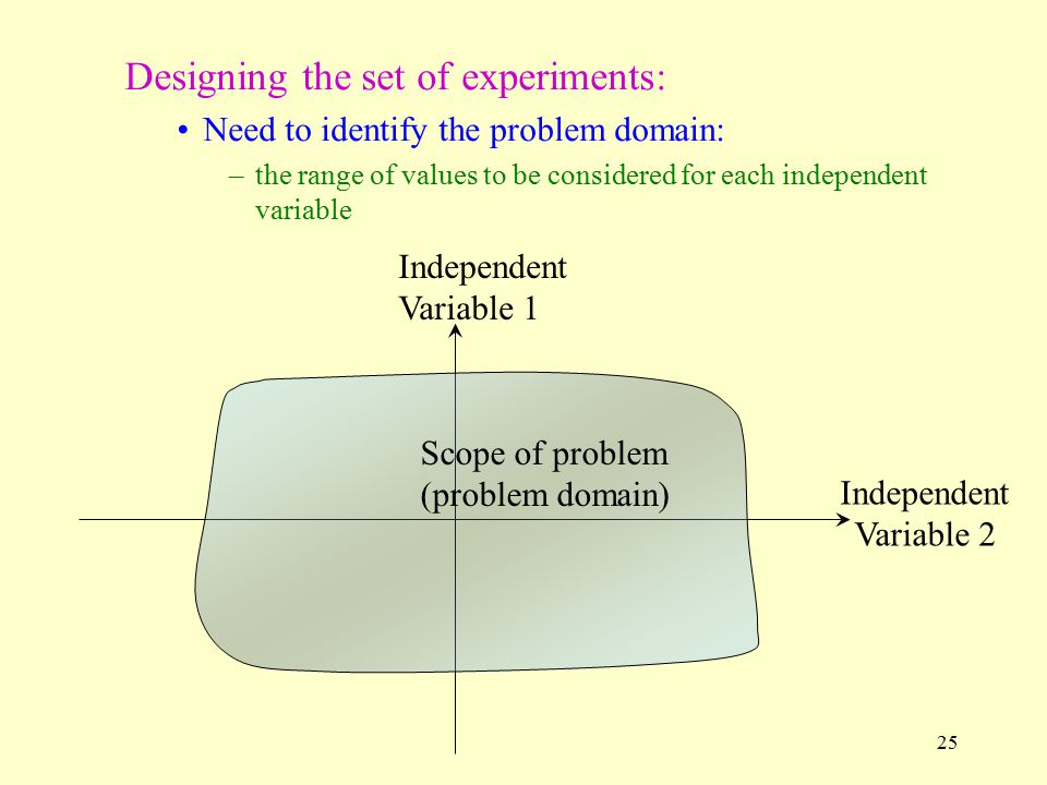 Designing the set of experiments: