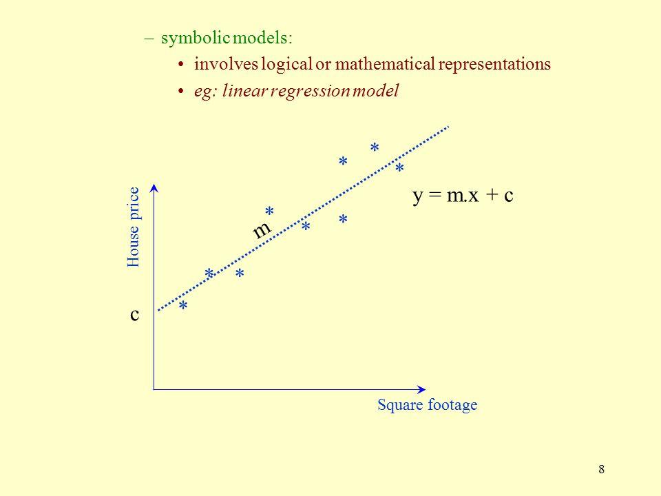 y = m.x + c m * c symbolic models: