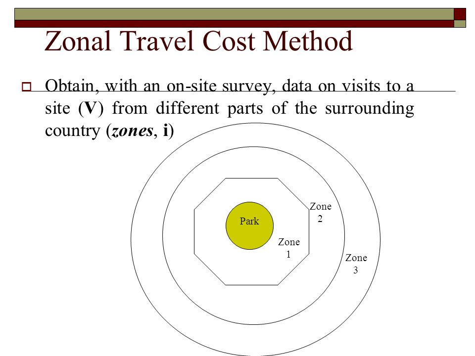 Zonal Travel Cost Method