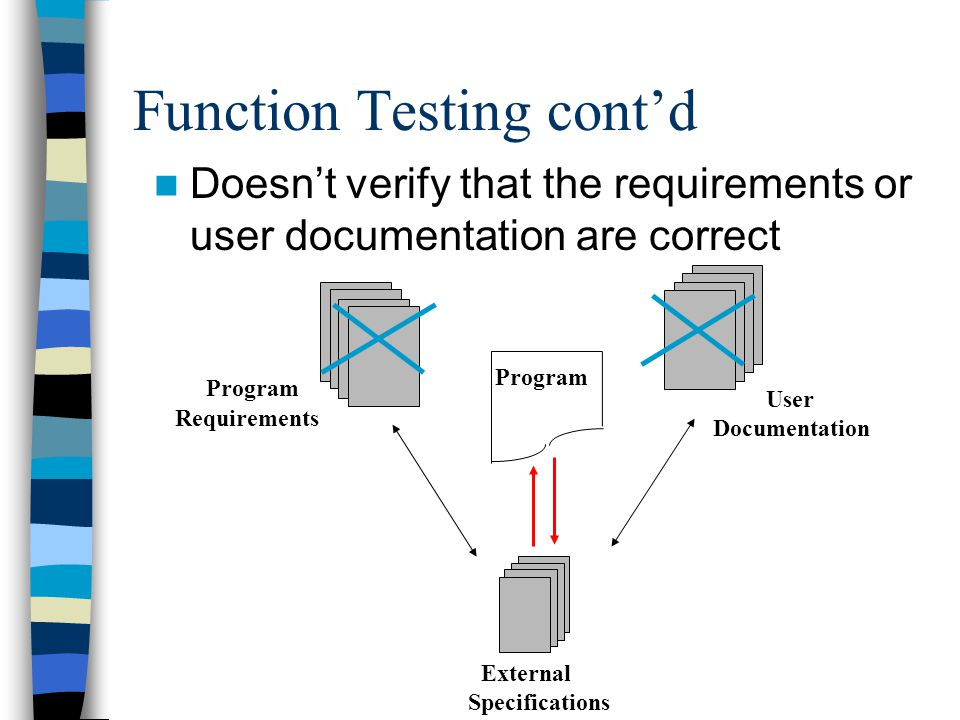 Function Testing cont'd