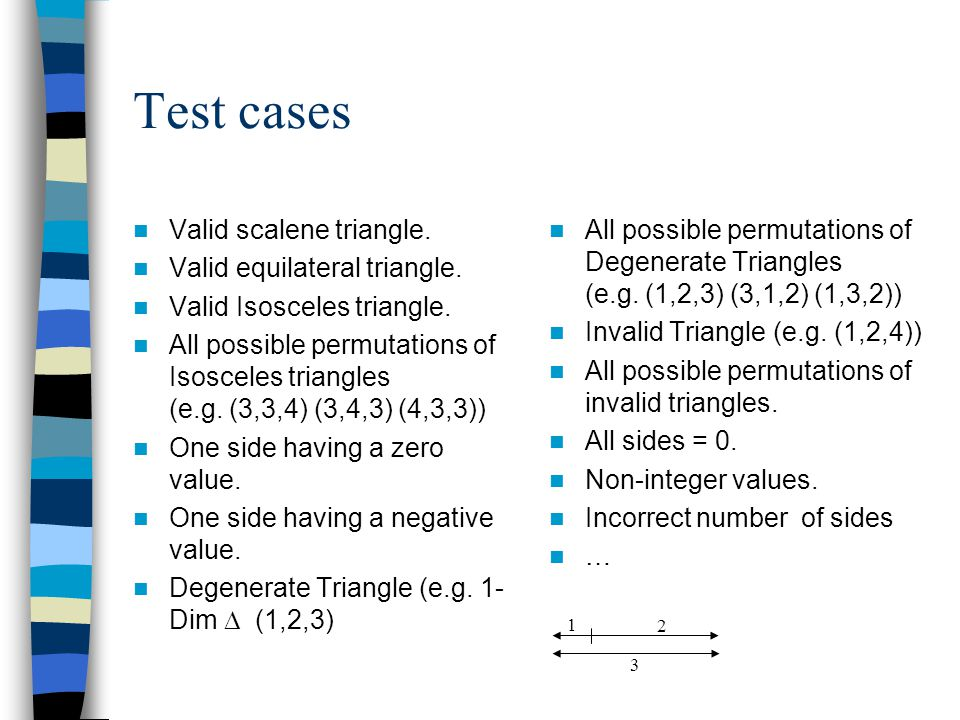 Test cases Valid scalene triangle. Valid equilateral triangle.