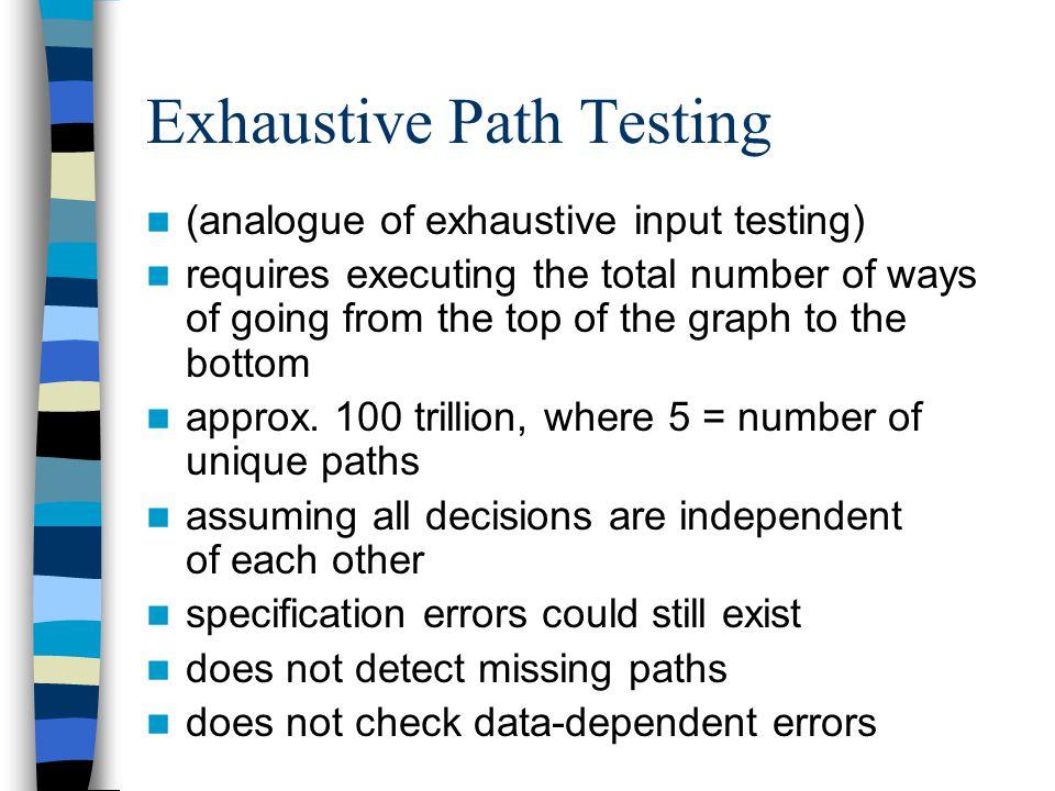 Exhaustive Path Testing