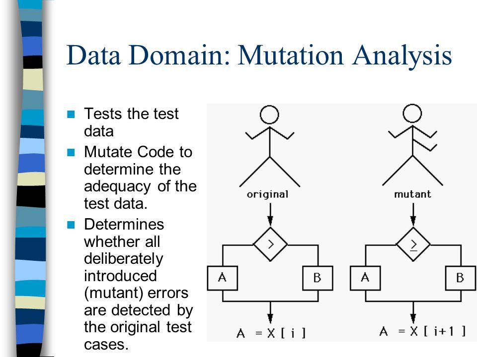 Data Domain: Mutation Analysis