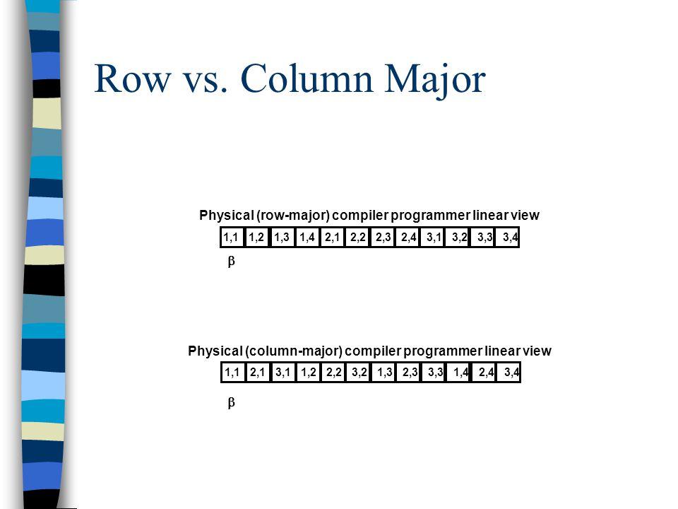 Row vs. Column Major 1,1 1,2 1,3 1,4 2,1 2,2 2,3 2,4 3,1 3,2 3,3 3,4. Physical (row-major) compiler programmer linear view.