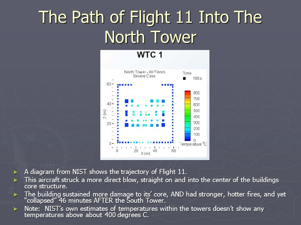 The Path of Flight 11 Into The North Tower