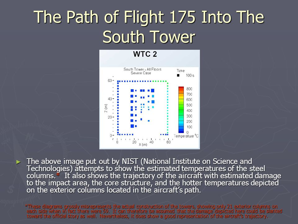 The Path of Flight 175 Into The South Tower