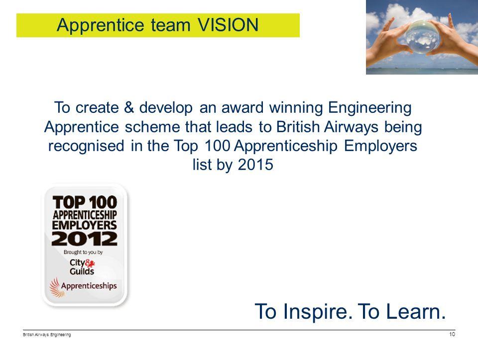 Apprentice team VISION