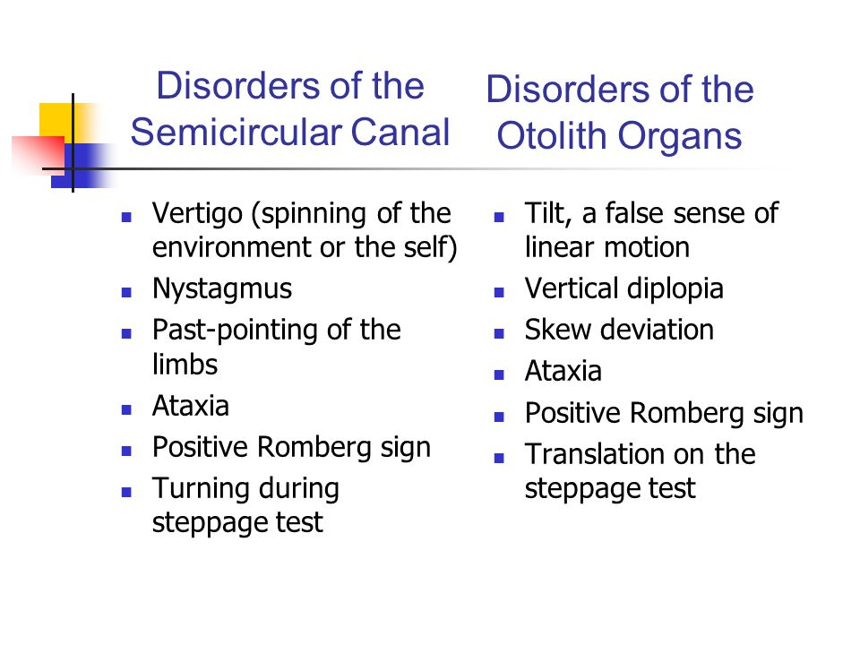 Disorders of the Semicircular Canal
