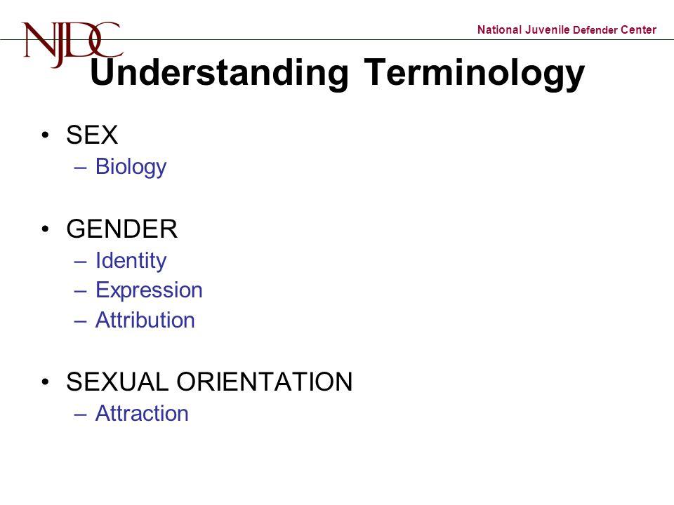 Understanding Terminology