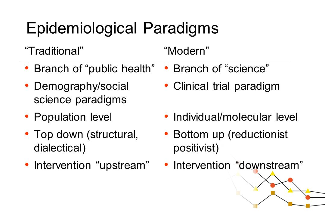 Epidemiological Paradigms