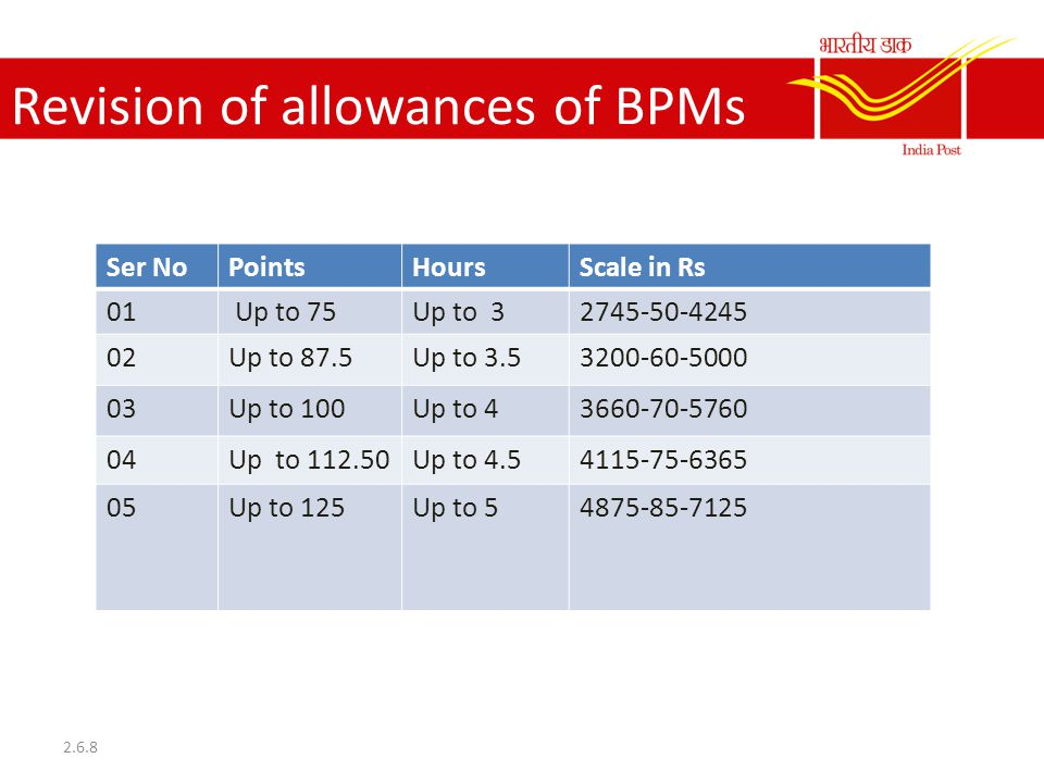 Revision of allowances of BPMs