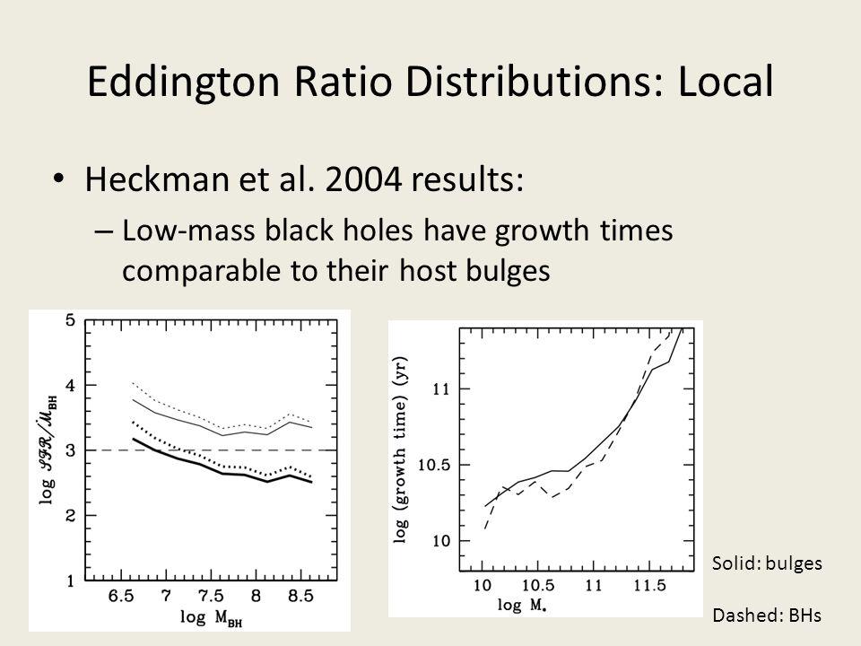 Eddington Ratio Distributions: Local