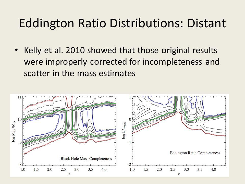 Eddington Ratio Distributions: Distant