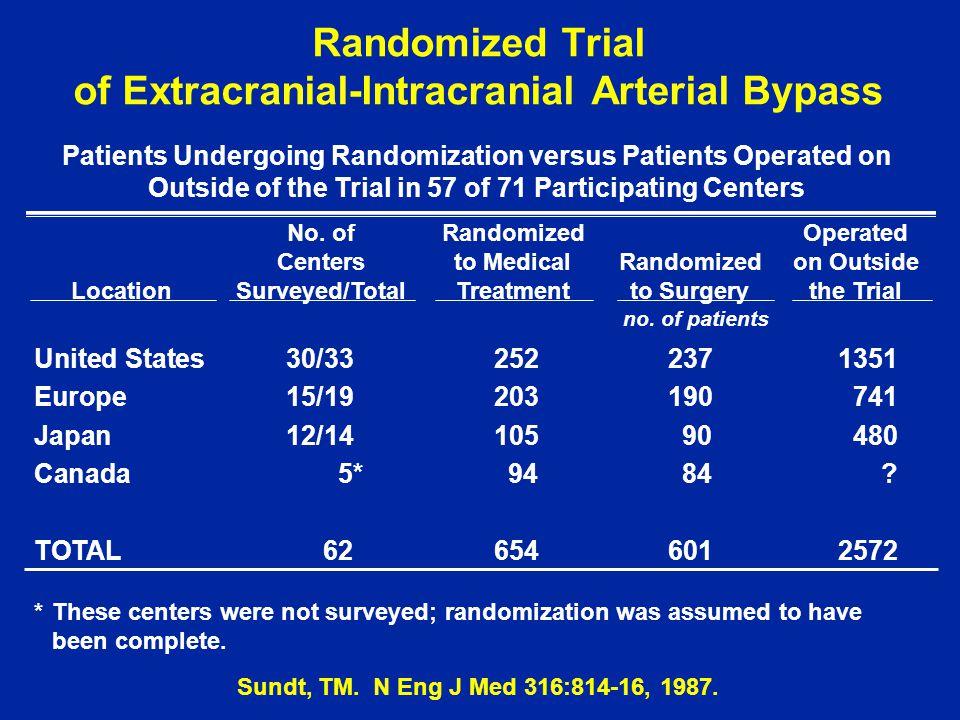 Randomized Trial of Extracranial-Intracranial Arterial Bypass