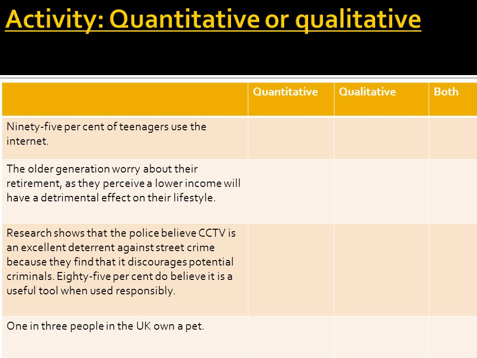 Activity: Quantitative or qualitative