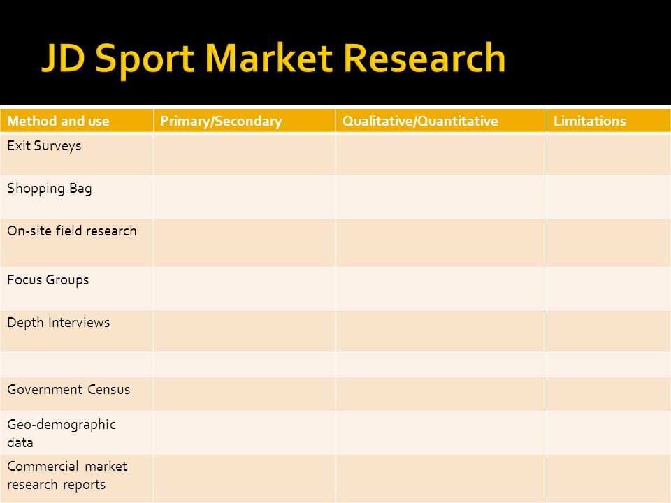 JD Sport Market Research