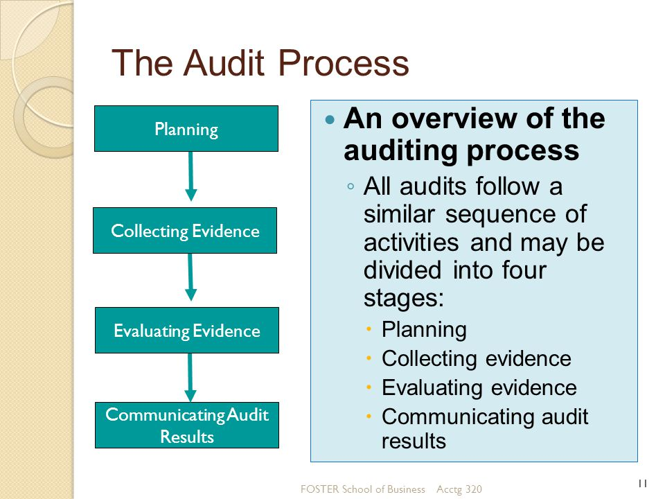 audit process of computer company Computer-assisted audit techniques (caats) or computer-assisted audit tools and techniques (caatts) is a growing field within the it audit profession caats is the practice of using computers to automate the it audit processes.