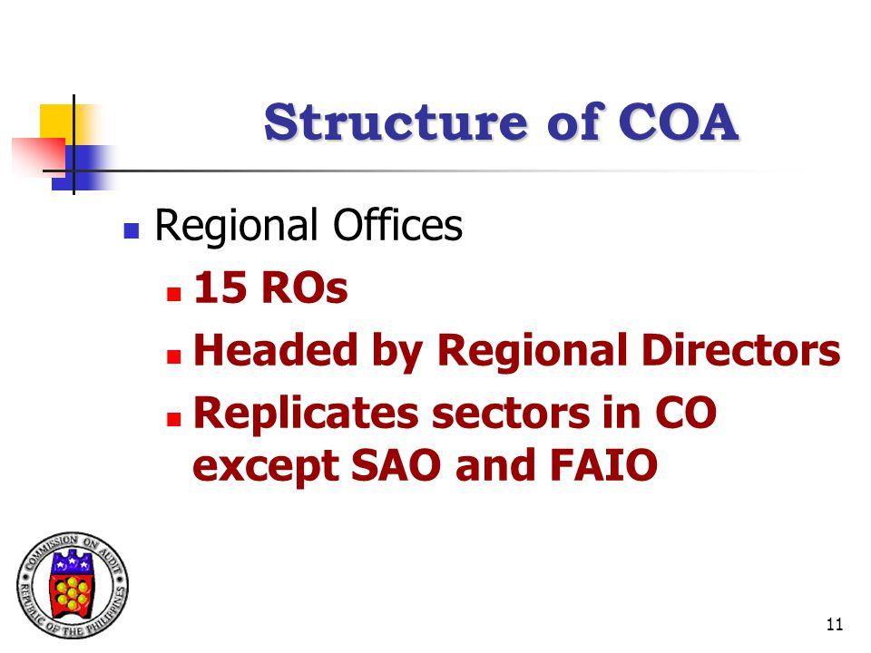 Structure of COA Regional Offices 15 ROs Headed by Regional Directors