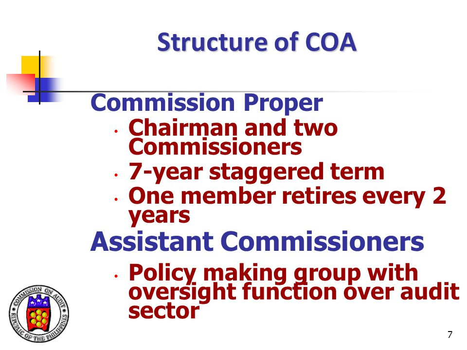 Structure of COA Assistant Commissioners Commission Proper