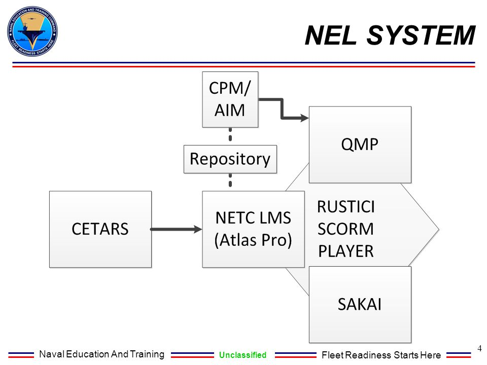 NEL System